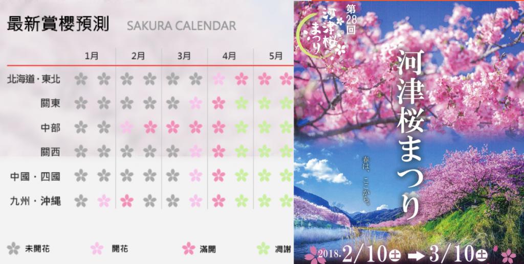2018櫻花